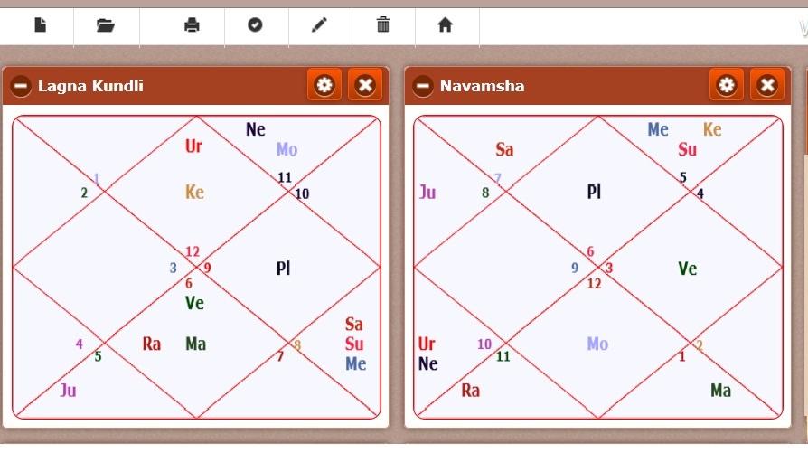 ntish kumar oath chart