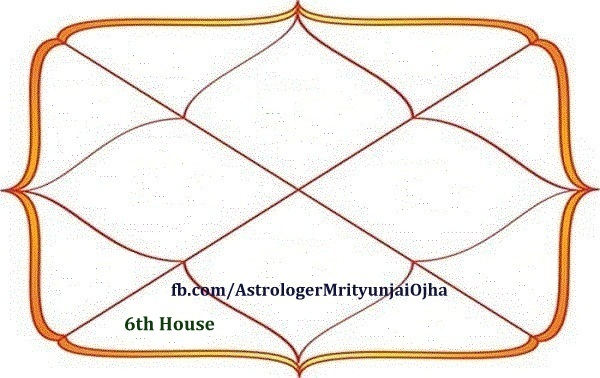 6th house of Horoscope in Vedic Astrology – Astrovikalp