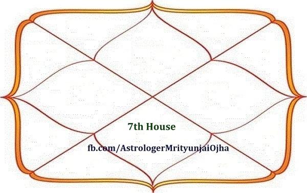 7th-house